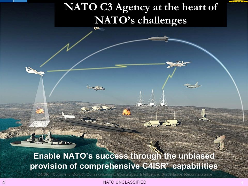 4 3 January 2006NATO UNCLASSIFIED NATO C3 Agency at the heart of NATOs challenges Enable NATOs success through the unbiased provision of comprehensive C4ISR* capabilities *C4ISR = Command, Control, Communications, Consultation, Intelligence, Surveillance, Reconnaissance 4 NATO UNCLASSIFIED