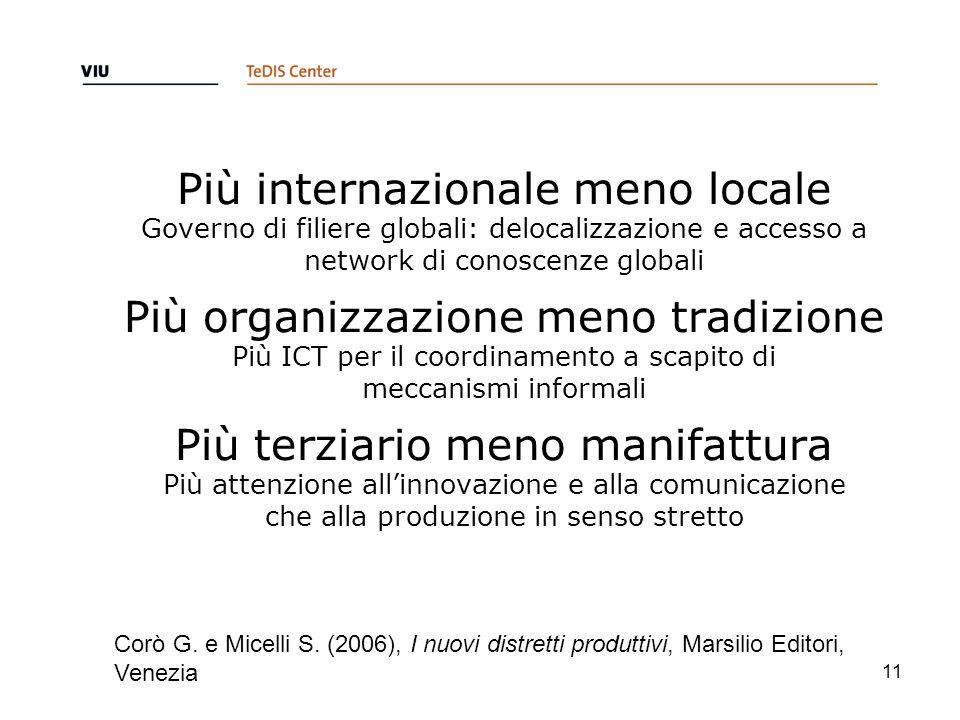 Più internazionale meno locale Governo di filiere globali: delocalizzazione e accesso a network di conoscenze globali Più organizzazione meno tradizio