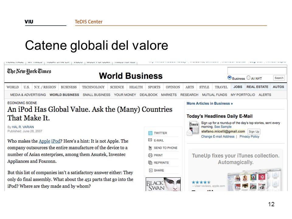 Catene globali del valore 12