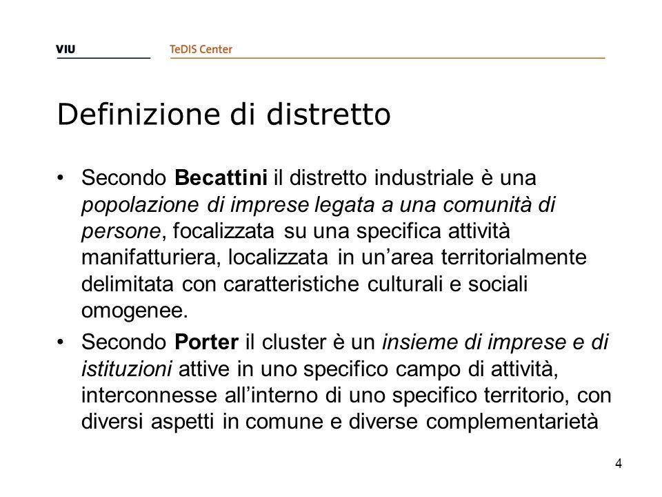 Definizione di distretto Secondo Becattini il distretto industriale è una popolazione di imprese legata a una comunità di persone, focalizzata su una