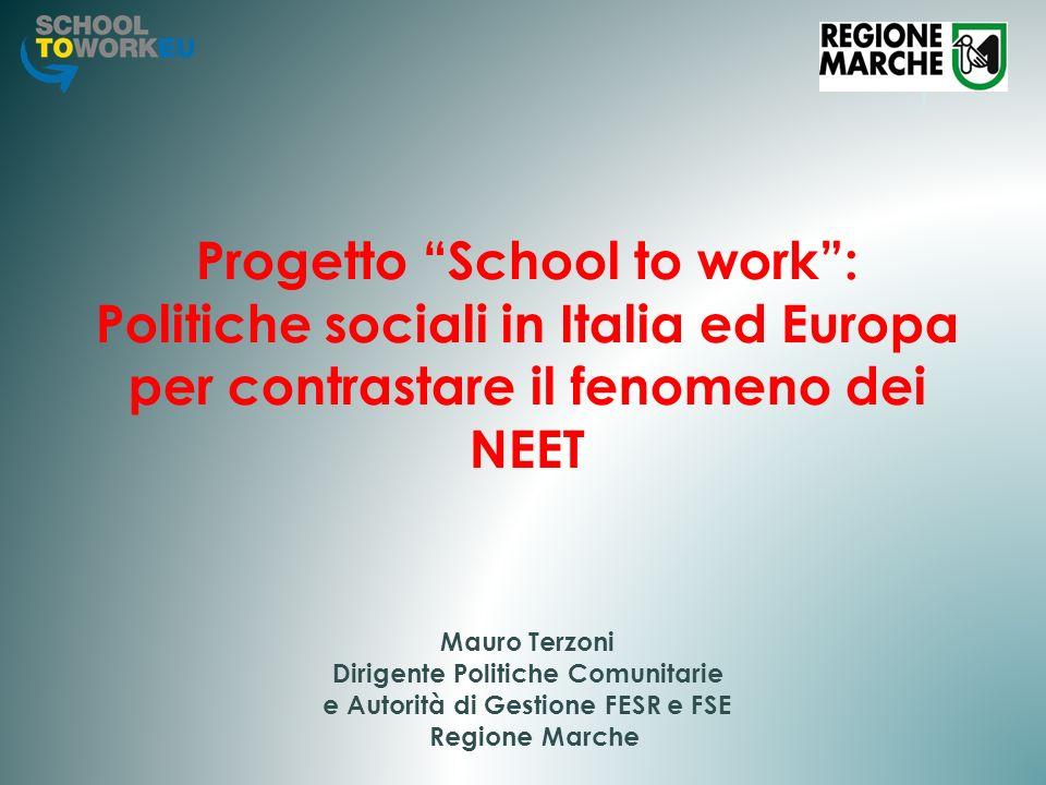 Il progetto «School to work» Lobiettivo: Scambio di buone pratiche e di esperienze nel processo di transizione dalla scuola al lavoro in Europa La durata: 12 mesi dal 1 feb.2013 al 31 gen.2014 I Partner (10 partner di 7 Paesi europei): Italy: INFORCOOP· MARCHE REGION - WORKOPP Portugal:· ANJAF· GEBALIS Belgium:· MIREC France:· MEF du Cotentin Germany:· VHS Poland:· THE MALOPOLSKA SCHOOL OF PUBLIC ADMINISTRATION Spain:· ESFERA 2