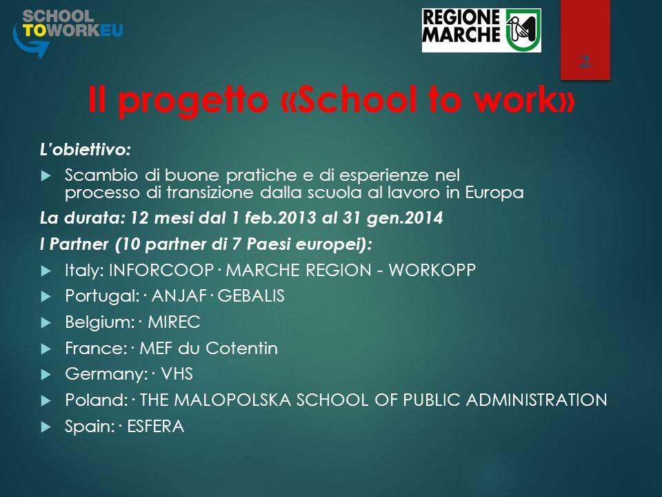 Il progetto «School to work» Lobiettivo: Scambio di buone pratiche e di esperienze nel processo di transizione dalla scuola al lavoro in Europa La dur