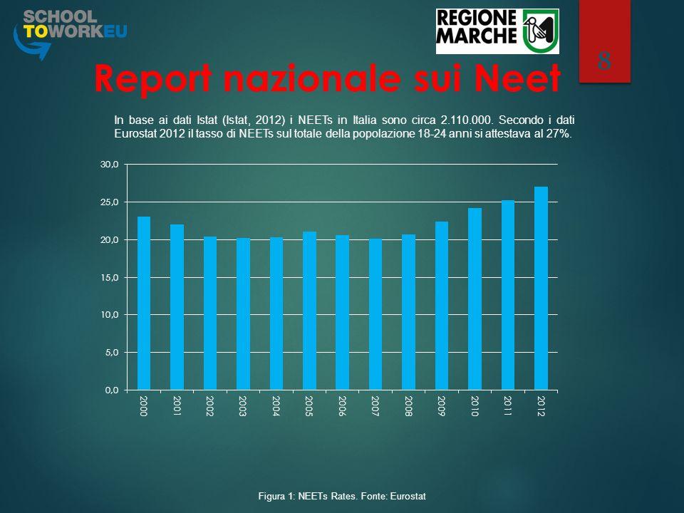 Report nazionale sui Neet 8 In base ai dati Istat (Istat, 2012) i NEETs in Italia sono circa 2.110.000. Secondo i dati Eurostat 2012 il tasso di NEETs