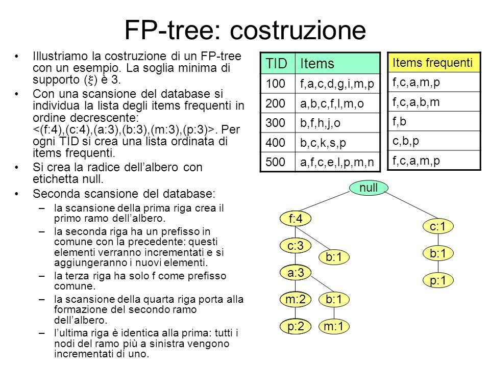 FP-tree: costruzione Illustriamo la costruzione di un FP-tree con un esempio.
