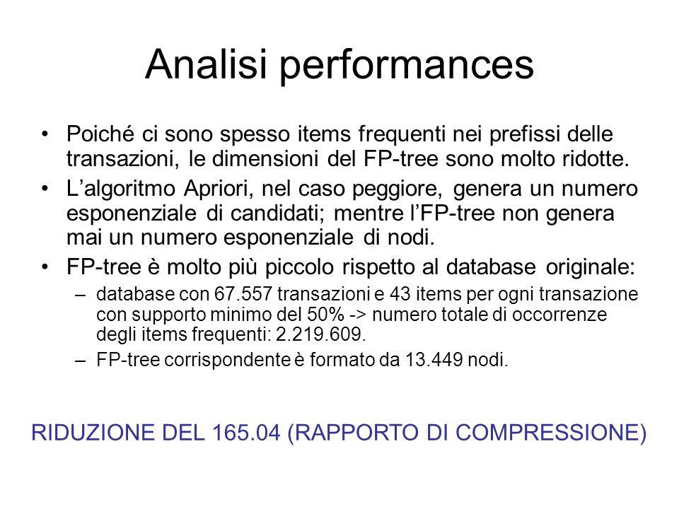 Analisi performances Poiché ci sono spesso items frequenti nei prefissi delle transazioni, le dimensioni del FP-tree sono molto ridotte.
