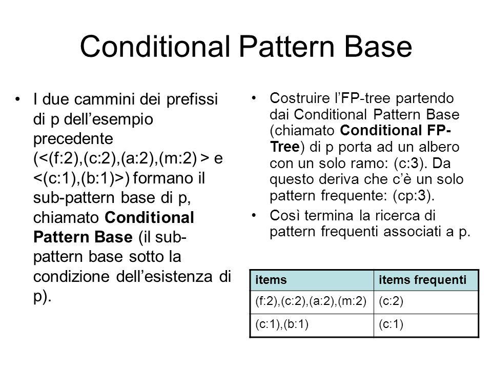Conditional Pattern Base I due cammini dei prefissi di p dellesempio precedente ( e ) formano il sub-pattern base di p, chiamato Conditional Pattern Base (il sub- pattern base sotto la condizione dellesistenza di p).