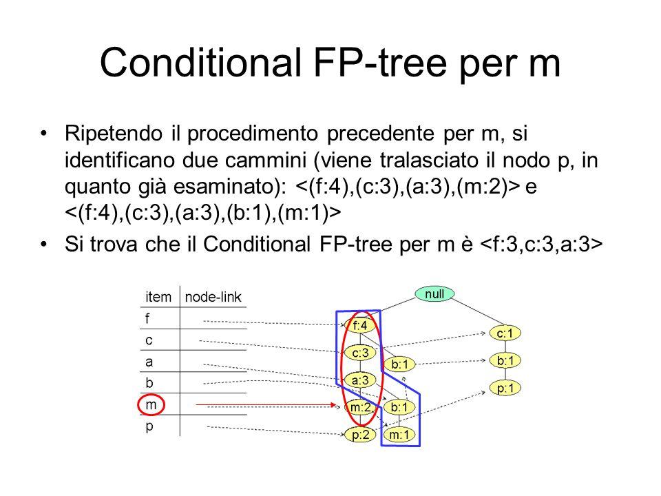 Conditional FP-tree per m Ripetendo il procedimento precedente per m, si identificano due cammini (viene tralasciato il nodo p, in quanto già esaminato): e Si trova che il Conditional FP-tree per m è