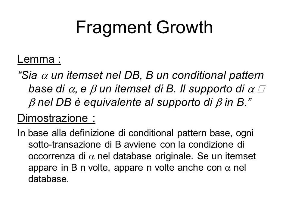 Fragment Growth Lemma : Sia un itemset nel DB, B un conditional pattern base di e un itemset di B.