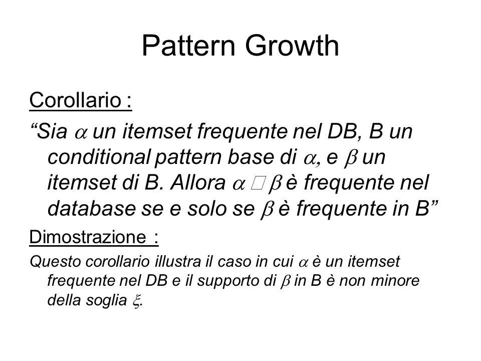 Pattern Growth Corollario : Sia un itemset frequente nel DB, B un conditional pattern base di e un itemset di B.