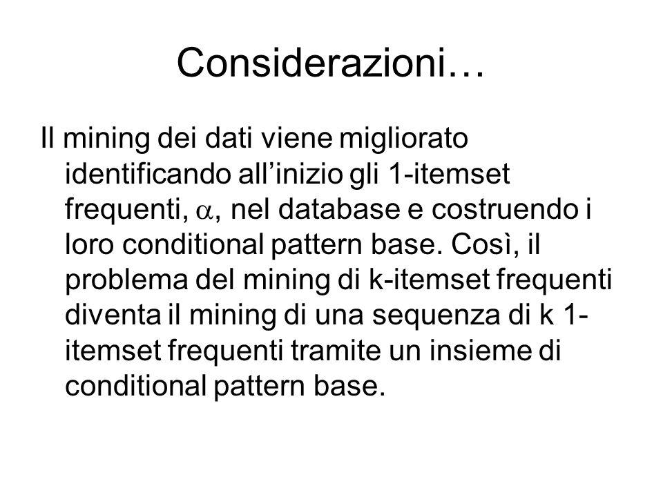 Il mining dei dati viene migliorato identificando allinizio gli 1-itemset frequenti,, nel database e costruendo i loro conditional pattern base.