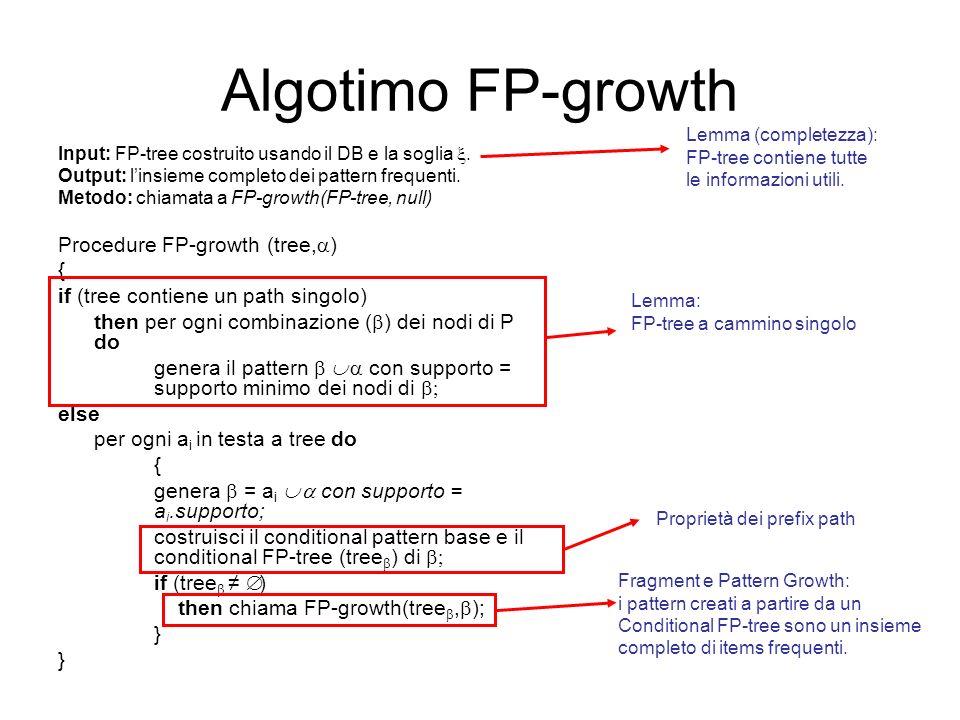 Algotimo FP-growth Input: FP-tree costruito usando il DB e la soglia.