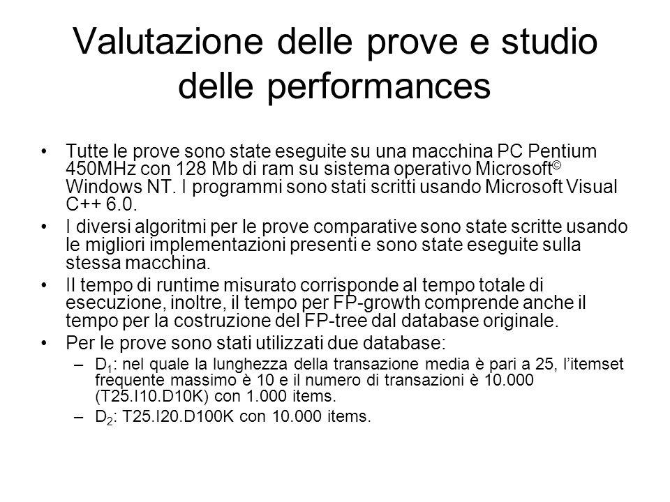Valutazione delle prove e studio delle performances Tutte le prove sono state eseguite su una macchina PC Pentium 450MHz con 128 Mb di ram su sistema operativo Microsoft © Windows NT.