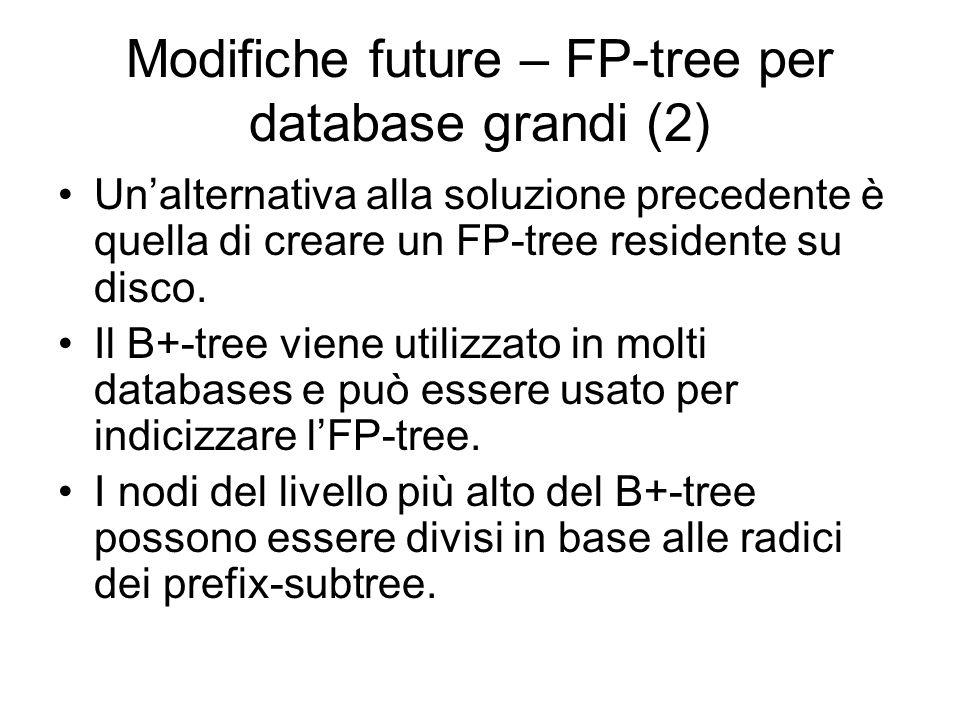 Modifiche future – FP-tree per database grandi (2) Unalternativa alla soluzione precedente è quella di creare un FP-tree residente su disco.