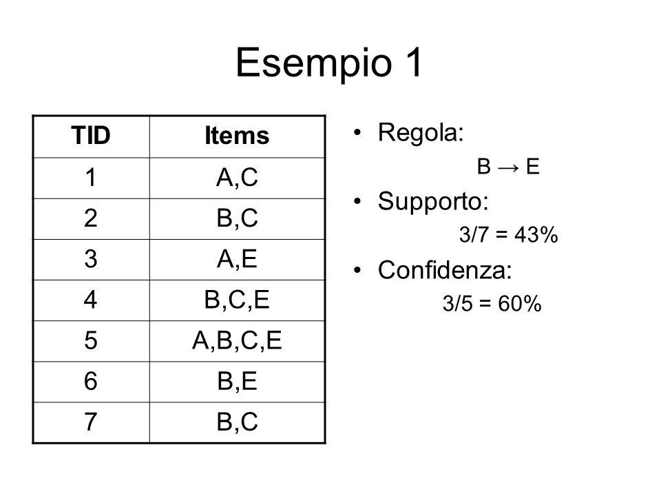Esempio 1 TIDItems 1A,C 2B,C 3A,E 4B,C,E 5A,B,C,E 6B,E 7B,C Regola: B E Supporto: 3/7 = 43% Confidenza: 3/5 = 60%