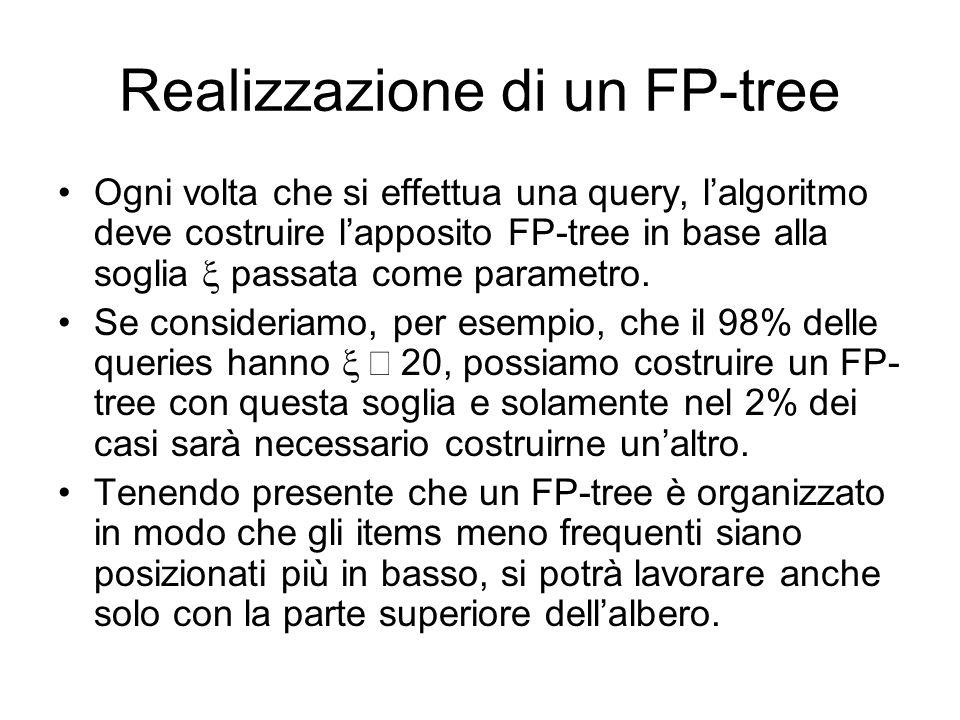 Realizzazione di un FP-tree Ogni volta che si effettua una query, lalgoritmo deve costruire lapposito FP-tree in base alla soglia passata come parametro.