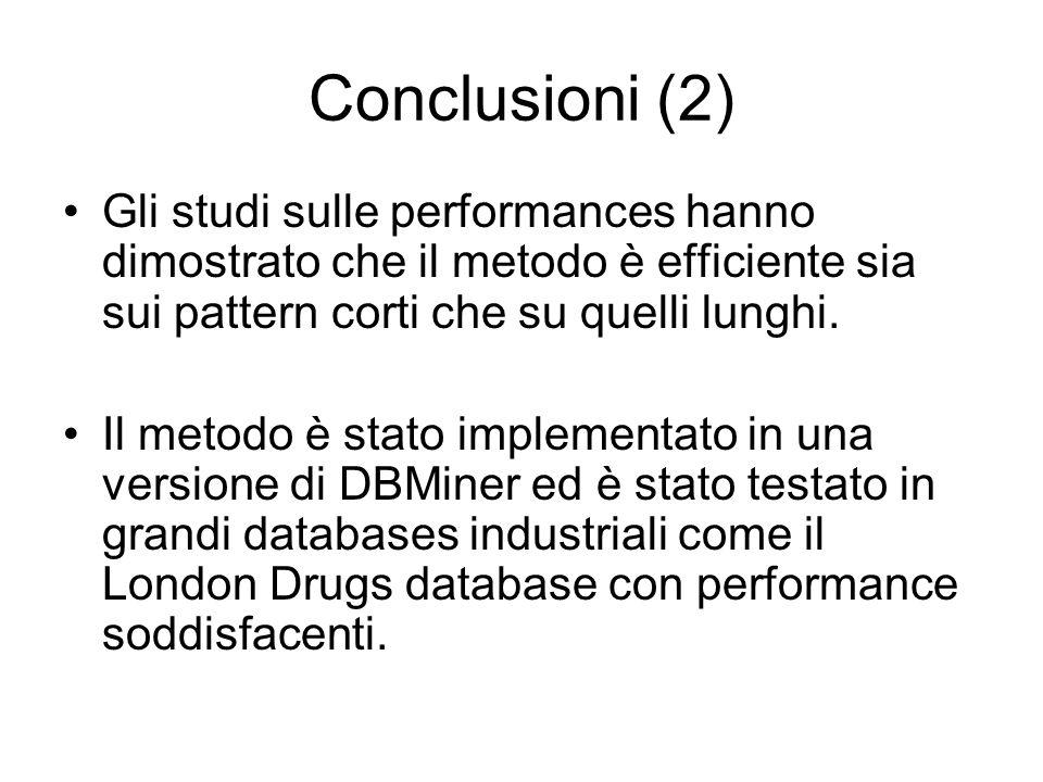Conclusioni (2) Gli studi sulle performances hanno dimostrato che il metodo è efficiente sia sui pattern corti che su quelli lunghi.
