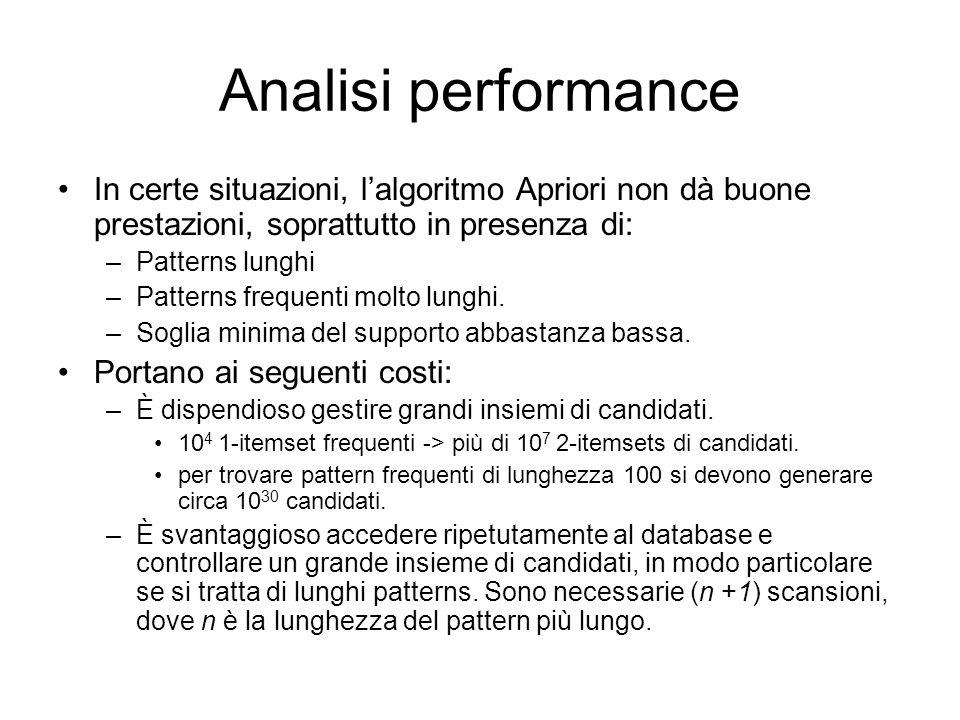 Analisi performance In certe situazioni, lalgoritmo Apriori non dà buone prestazioni, soprattutto in presenza di: –Patterns lunghi –Patterns frequenti molto lunghi.