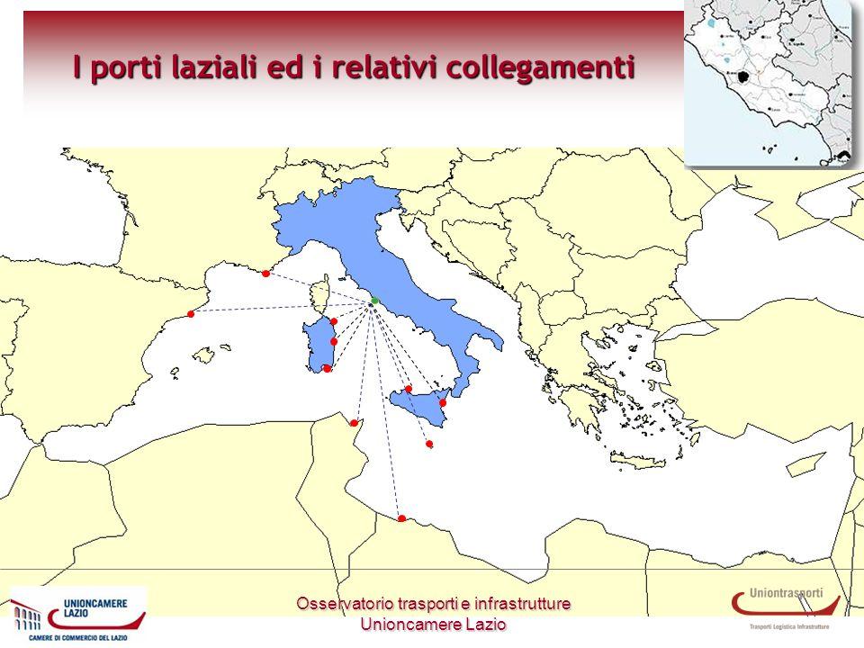 I porti laziali ed i relativi collegamenti Osservatorio trasporti e infrastrutture Unioncamere Lazio