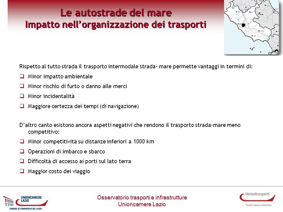 Le autostrade del mare Impatto nellorganizzazione dei trasporti Rispetto al tutto strada il trasporto intermodale strada- mare permette vantaggi in te