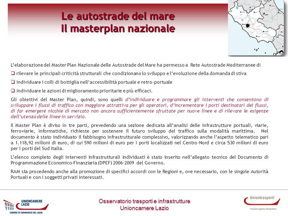 Le autostrade del mare Il masterplan nazionale Lelaborazione del Master Plan Nazionale delle Autostrade del Mare ha permesso a Rete Autostrade Mediter