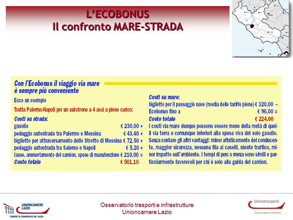 LECOBONUS Il confronto MARE-STRADA Osservatorio trasporti e infrastrutture Unioncamere Lazio