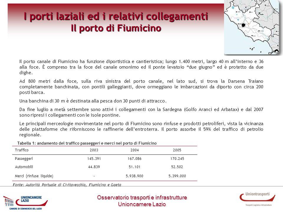 Osservatorio trasporti e infrastrutture Unioncamere Lazio I porti laziali ed i relativi collegamenti Il porto di Fiumicino Il porto canale di Fiumicin