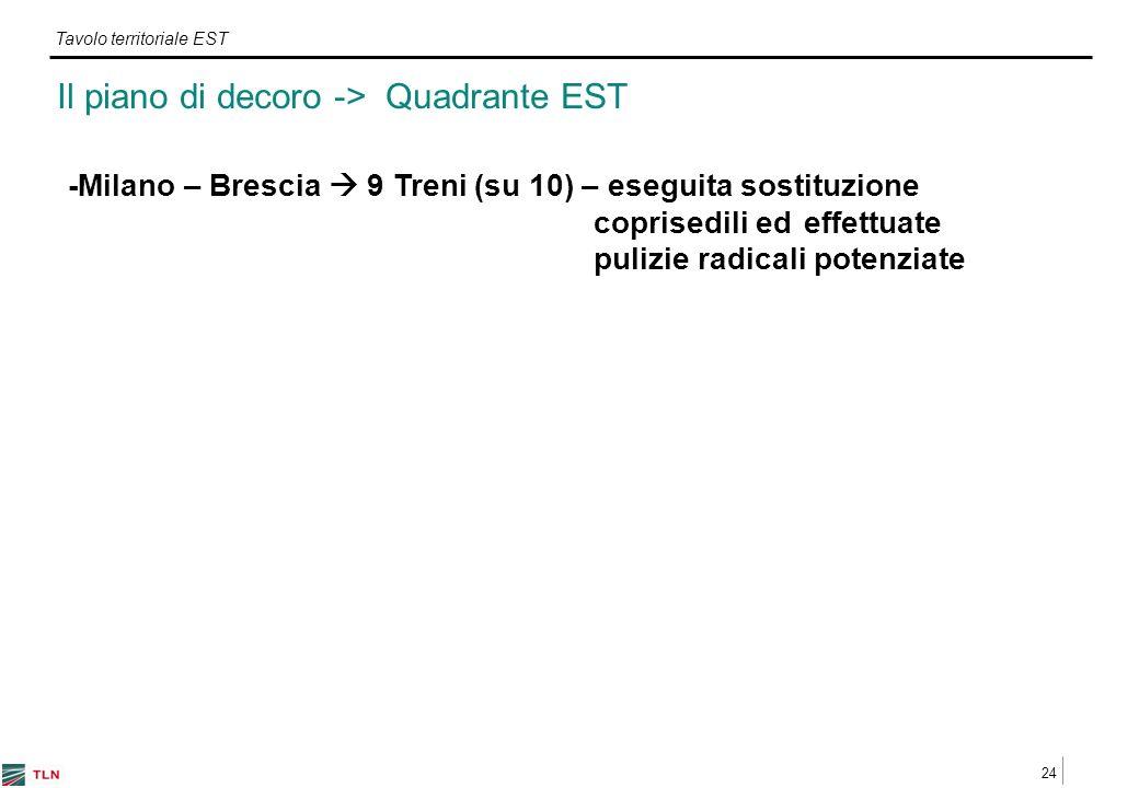 24 Tavolo territoriale EST Il piano di decoro -> Quadrante EST -Milano – Brescia 9 Treni (su 10) – eseguita sostituzione coprisedili ed effettuate pulizie radicali potenziate