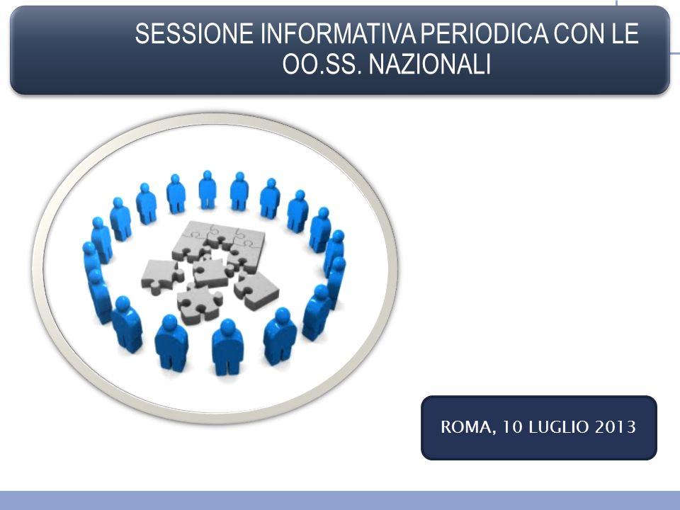 1 SESSIONE INFORMATIVA PERIODICA CON LE OO.SS. NAZIONALI ROMA, 10 LUGLIO 2013