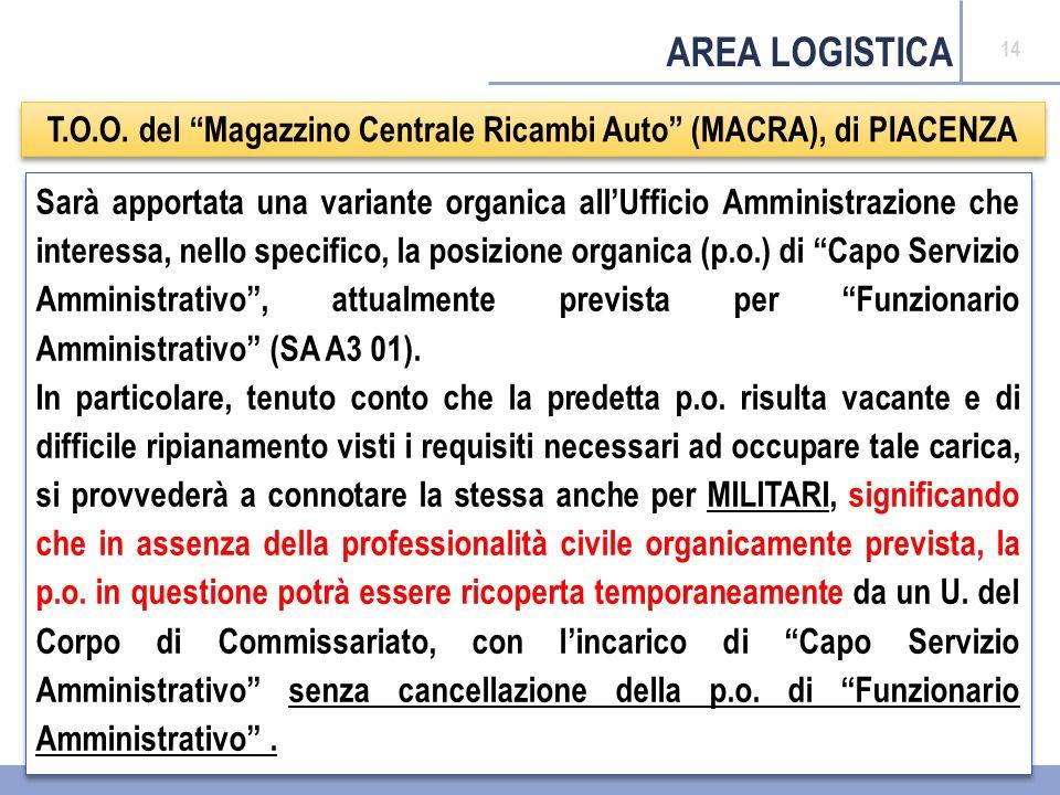 14 AREA LOGISTICA T.O.O.