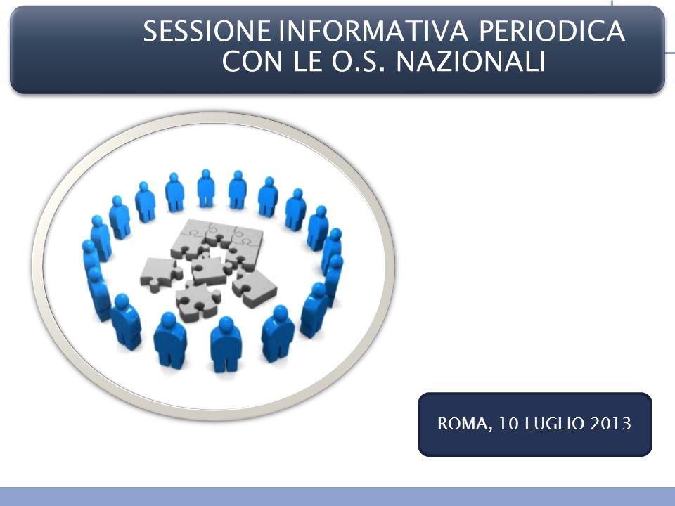 21 SESSIONE INFORMATIVA PERIODICA CON LE O.S. NAZIONALI ROMA, 10 LUGLIO 2013