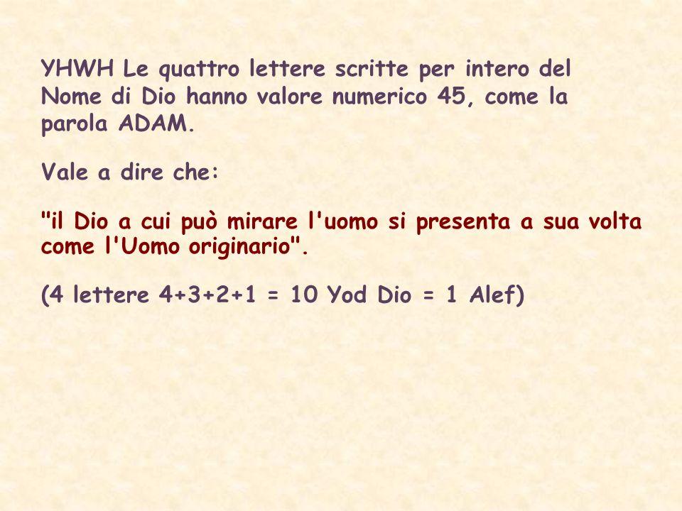 YHWH Le quattro lettere scritte per intero del Nome di Dio hanno valore numerico 45, come la parola ADAM.