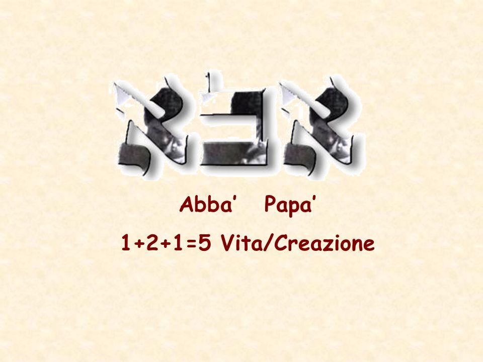Abba Papa 1+2+1=5 Vita/Creazione