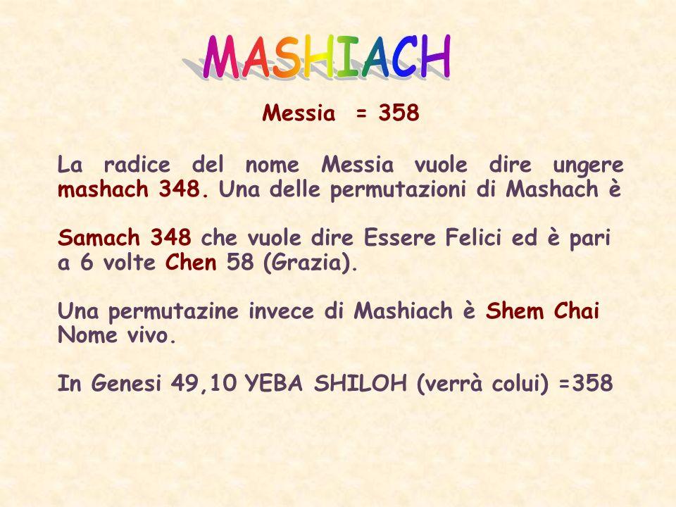 Messia = 358 La radice del nome Messia vuole dire ungere mashach 348.