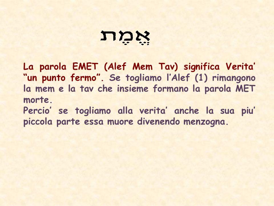 La parola EMET (Alef Mem Tav) significa Verita un punto fermo.
