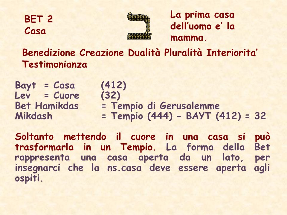 Benedizione Creazione Dualità Pluralità Interiorita Testimonianza Bayt= Casa(412) Lev= Cuore(32) Bet Hamikdas= Tempio di Gerusalemme Mikdash = Tempio (444) - BAYT (412) = 32 Soltanto mettendo il cuore in una casa si può trasformarla in un Tempio.