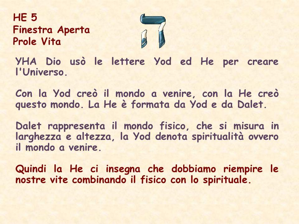 YHA Dio usò le lettere Yod ed He per creare l Universo.