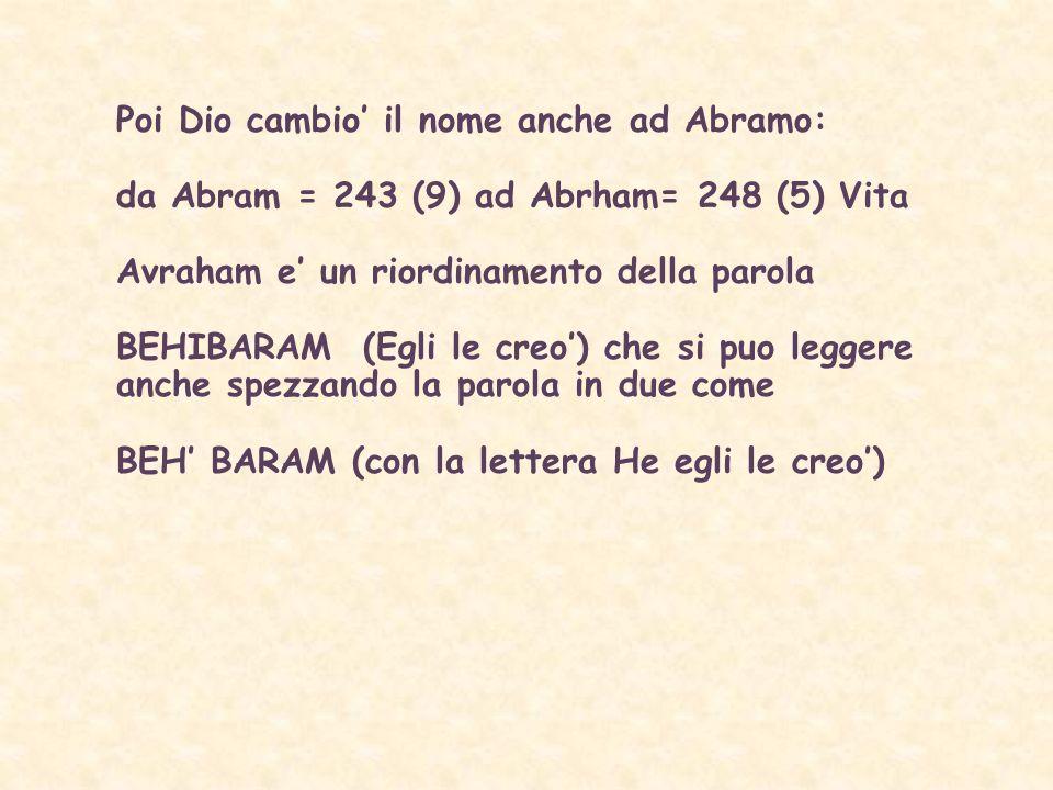 Poi Dio cambio il nome anche ad Abramo: da Abram = 243 (9) ad Abrham= 248 (5) Vita Avraham e un riordinamento della parola BEHIBARAM (Egli le creo) che si puo leggere anche spezzando la parola in due come BEH BARAM (con la lettera He egli le creo)