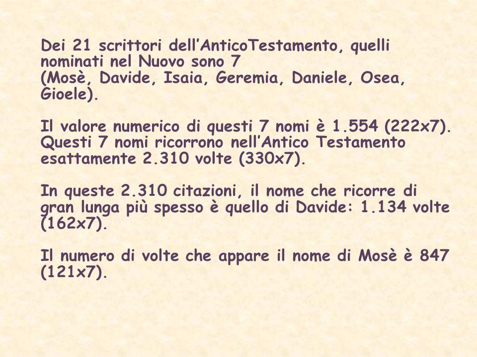 Dei 21 scrittori dellAnticoTestamento, quelli nominati nel Nuovo sono 7 (Mosè, Davide, Isaia, Geremia, Daniele, Osea, Gioele).