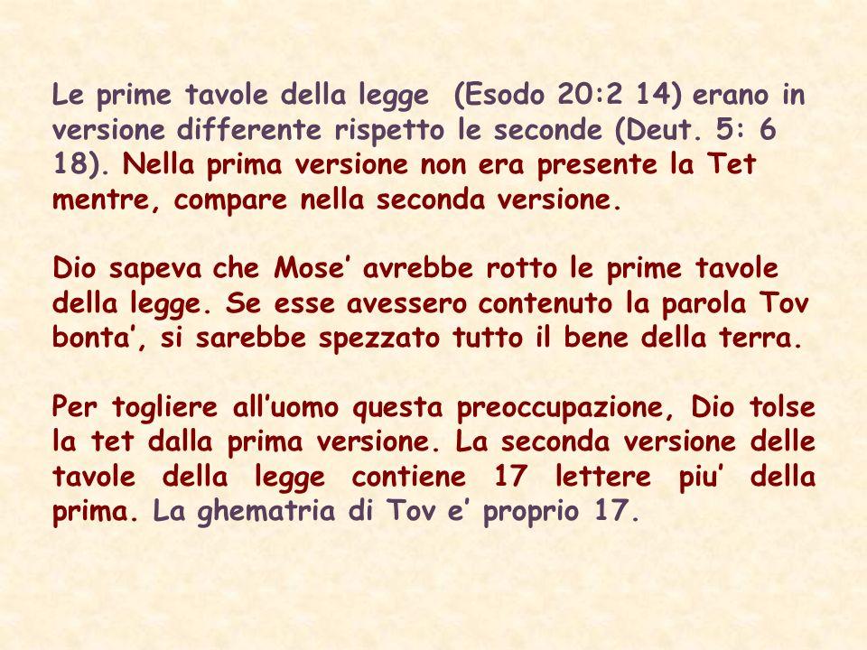 Le prime tavole della legge (Esodo 20:2 14) erano in versione differente rispetto le seconde (Deut.