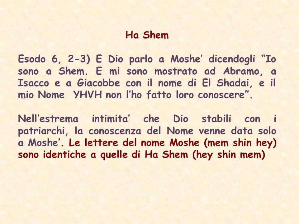 Ha Shem Esodo 6, 2-3) E Dio parlo a Moshe dicendogli Io sono a Shem.