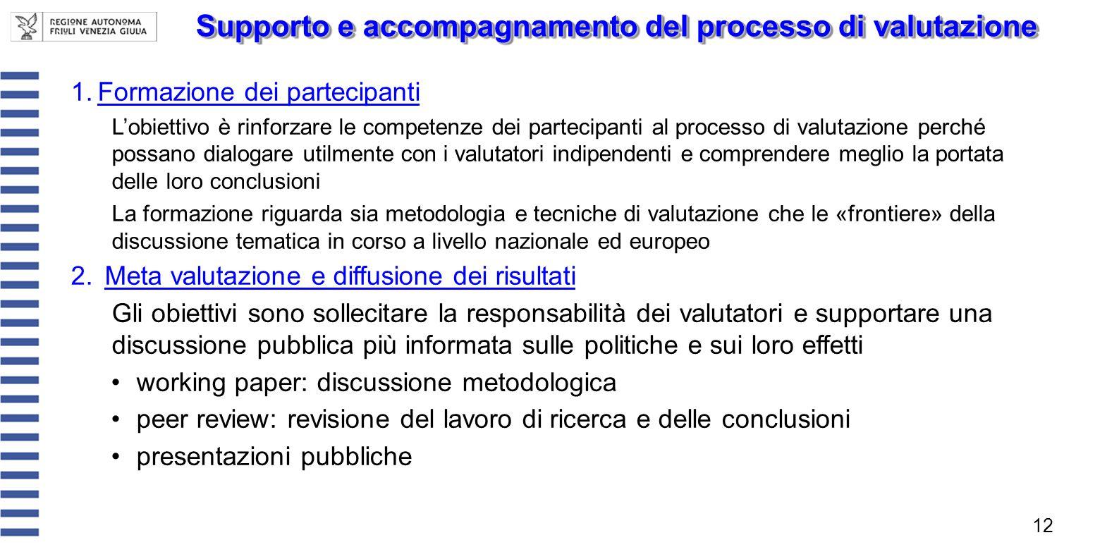 1.Formazione dei partecipanti Lobiettivo è rinforzare le competenze dei partecipanti al processo di valutazione perché possano dialogare utilmente con