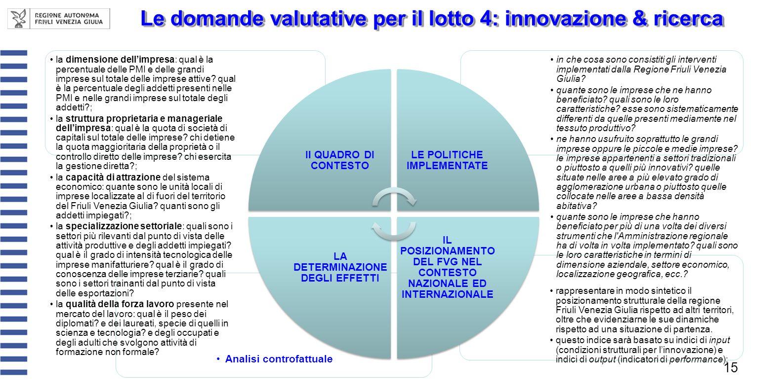 rappresentare in modo sintetico il posizionamento strutturale della regione Friuli Venezia Giulia rispetto ad altri territori, oltre che evidenziarne