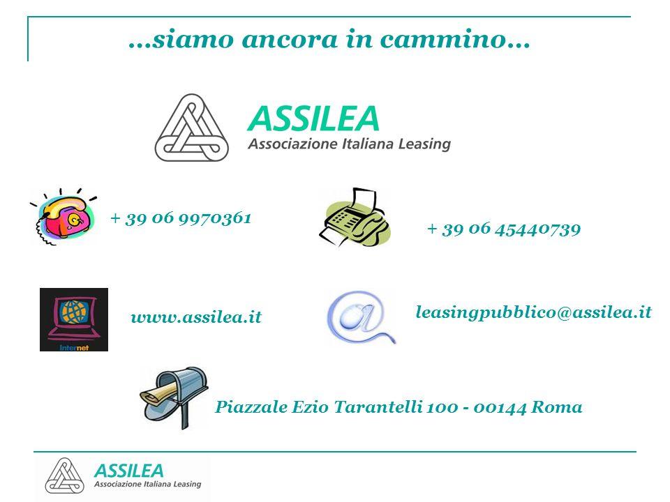 …siamo ancora in cammino… leasingpubblico@assilea.it www.assilea.it Piazzale Ezio Tarantelli 100 - 00144 Roma + 39 06 9970361 + 39 06 45440739
