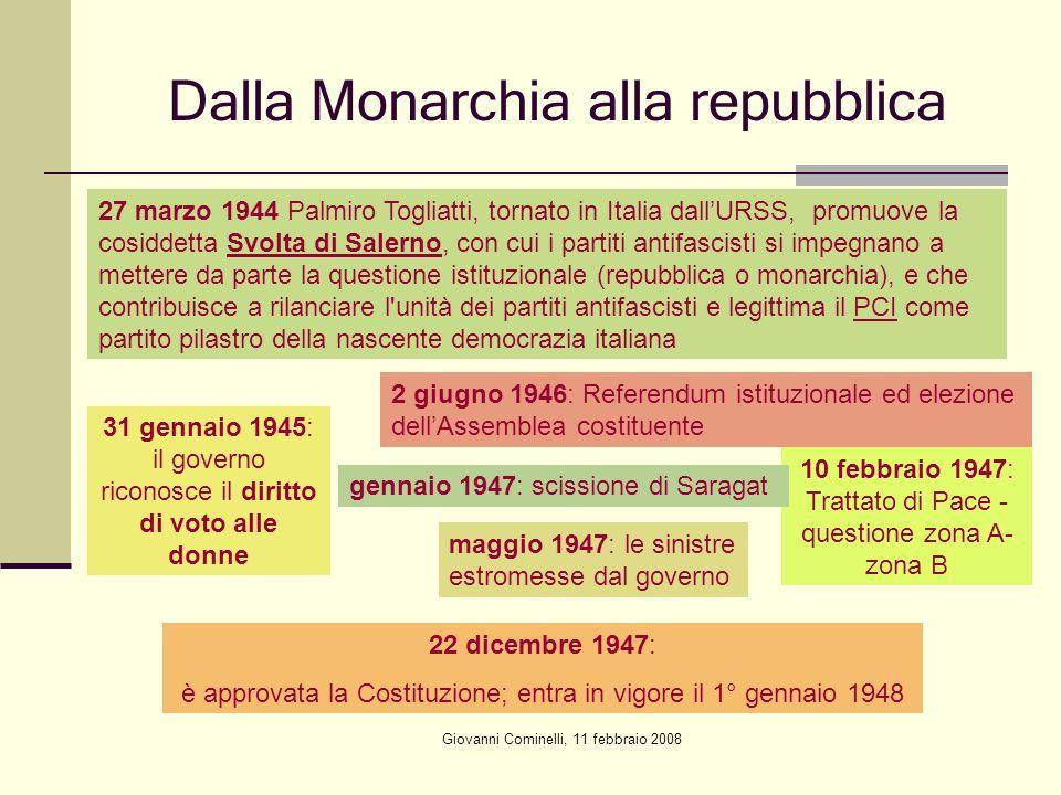 Giovanni Cominelli, 11 febbraio 2008 Dalla Monarchia alla repubblica 27 marzo 1944 Palmiro Togliatti, tornato in Italia dallURSS, promuove la cosiddet