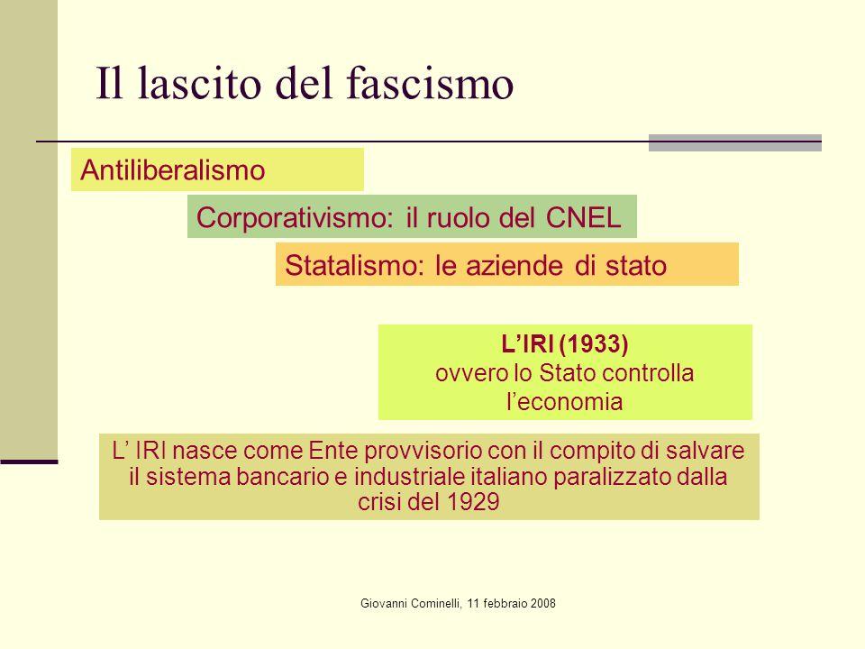 Giovanni Cominelli, 11 febbraio 2008 Il lascito del fascismo Antiliberalismo Corporativismo: il ruolo del CNEL Statalismo: le aziende di stato LIRI (1
