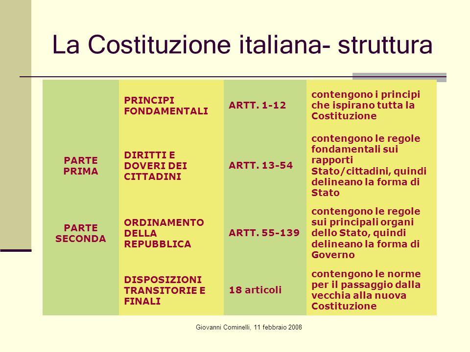 Giovanni Cominelli, 11 febbraio 2008 La Costituzione italiana- struttura PRINCIPI FONDAMENTALI ARTT. 1-12 contengono i principi che ispirano tutta la