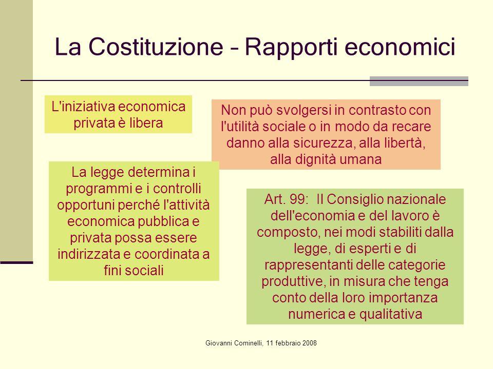 Giovanni Cominelli, 11 febbraio 2008 La Costituzione – Rapporti economici L'iniziativa economica privata è libera Non può svolgersi in contrasto con l