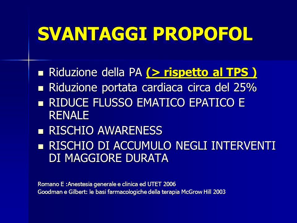SVANTAGGI PROPOFOL Riduzione della PA (> rispetto al TPS ) Riduzione della PA (> rispetto al TPS ) Riduzione portata cardiaca circa del 25% Riduzione