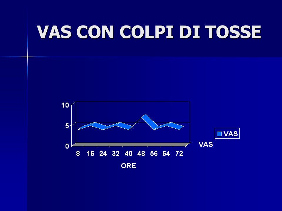 VAS CON COLPI DI TOSSE