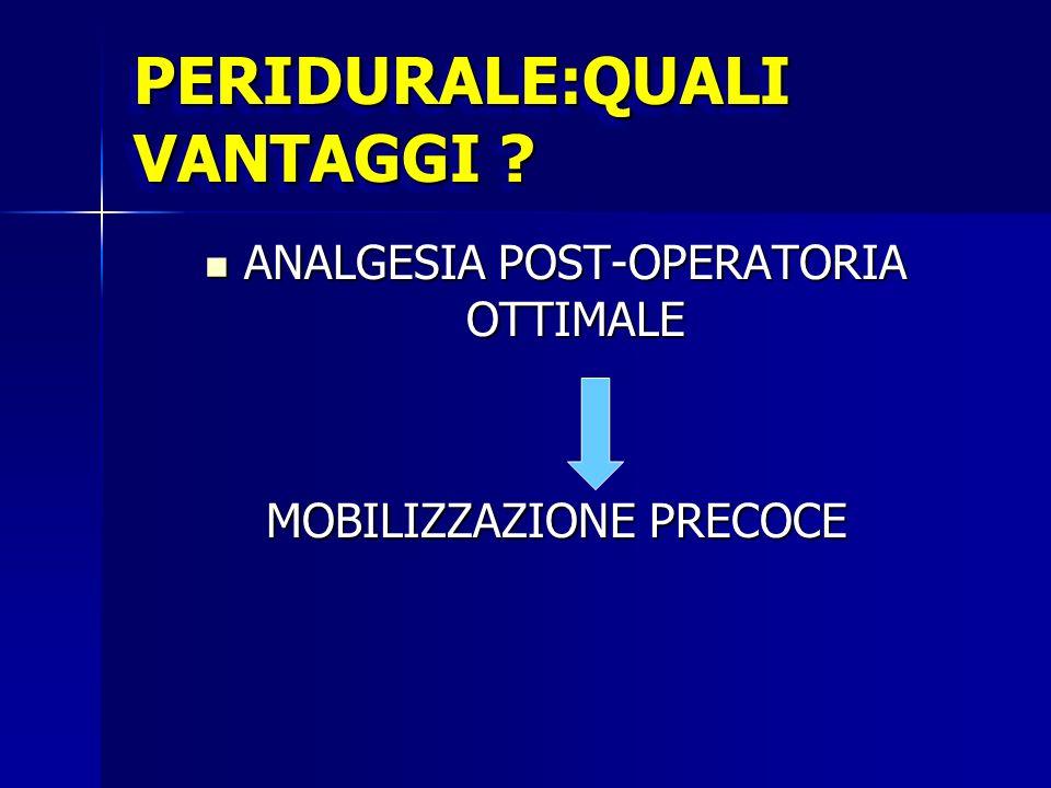 PERIDURALE:QUALI VANTAGGI ? ANALGESIA POST-OPERATORIA OTTIMALE ANALGESIA POST-OPERATORIA OTTIMALE MOBILIZZAZIONE PRECOCE
